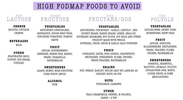low fodmap diet foods to avoid for ibs