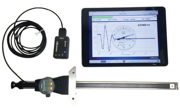 Wireless Measurement Read WiMER Series 2 - Motionics