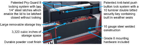 Super Security Storage Trunk