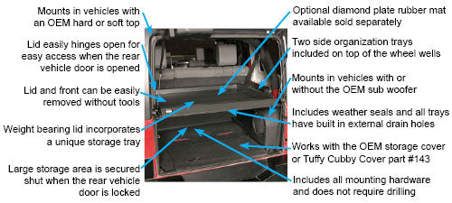 Tuffy - Tuffy JK Security Deck Enclosure - T-173