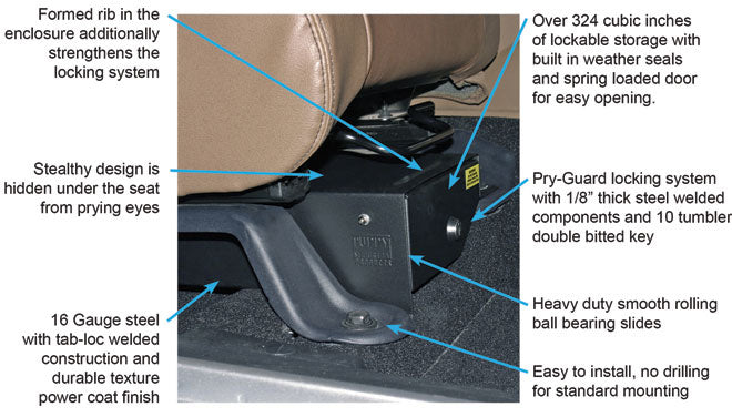 Tuffy JK Conceal Carry Passenger's Side Security Drawer