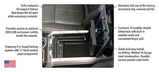 Ford F150 2009-2014 Security Console Insert