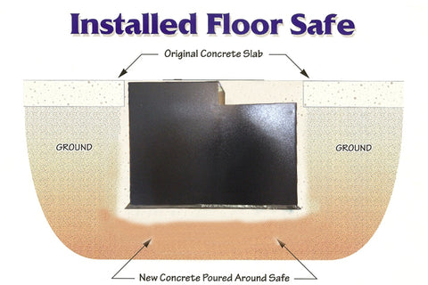 Floor Safes Installation image