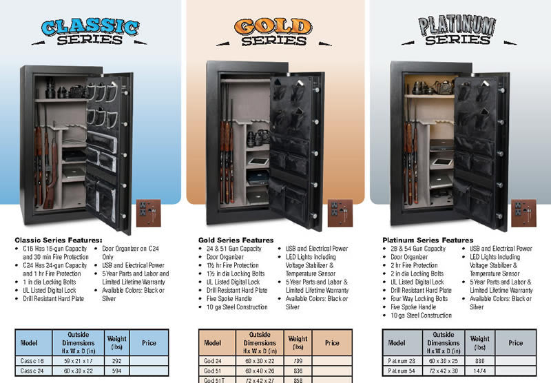 SoCal Gun Safes