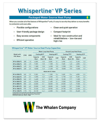 Whisperline® Show Room/Tradeshow Unit Sign