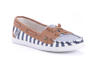 "[""  white & blue "", "" gender-womens type-shoes style-casual""]"