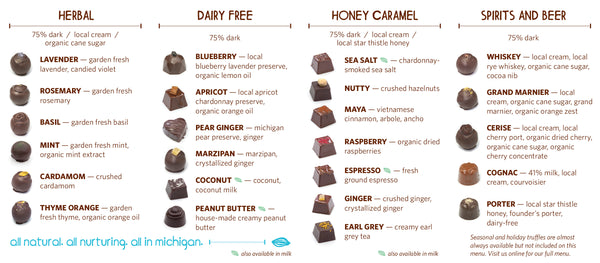 Truffle & Honey Caramel Menu 2/2
