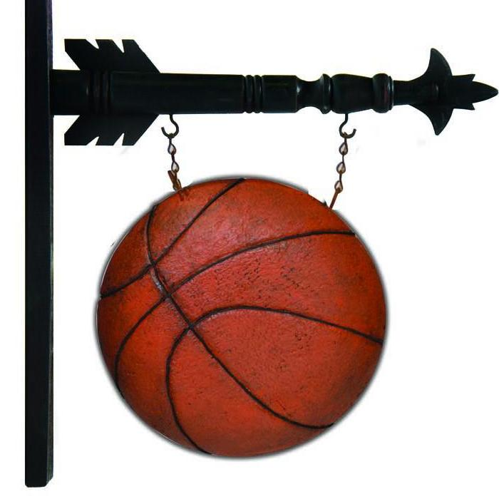 Basketball Arrow Replacement Sign