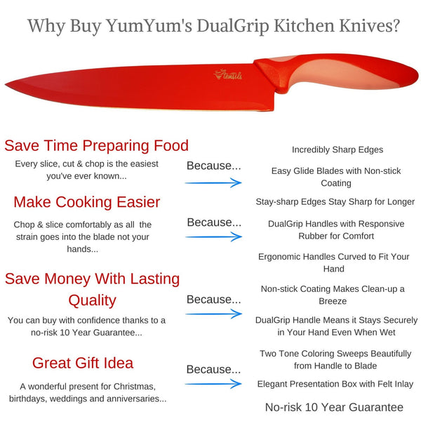 why buy kitchen knives