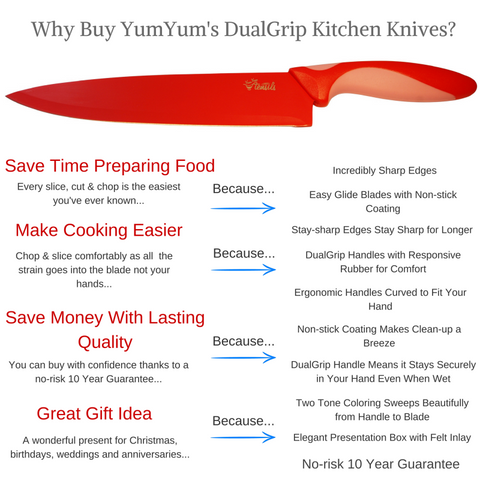 Benefits of Modern Kitchen Knife Set