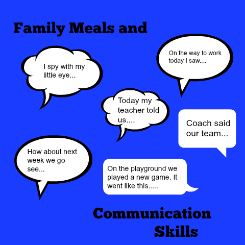 Family Meals and Communication Skills