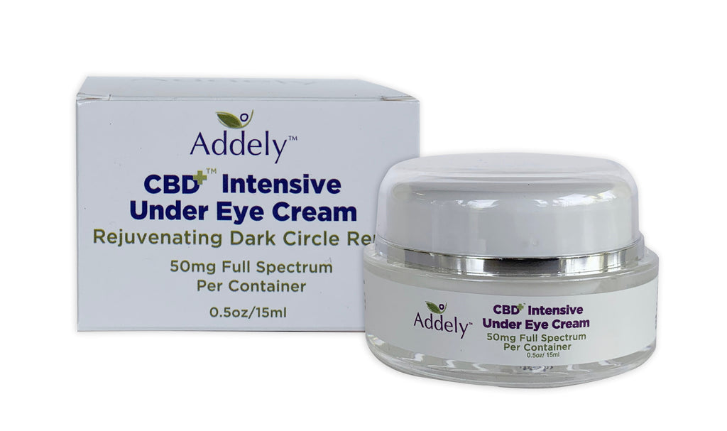 CBD Under Eye Cream
