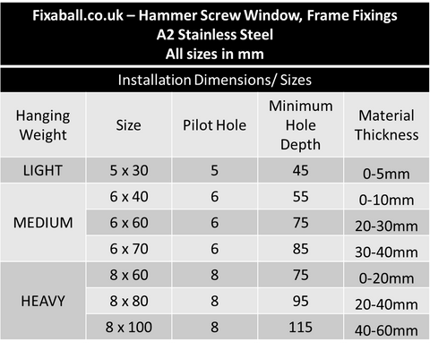 Hammer Screw, Frame Fixings, A2 Stainless.