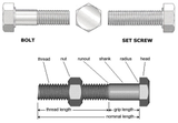 The difference between a screw and a bolt with important dimensions
