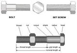 UNF and UNC Hex Set Screw (fully threaded) dimesions and features - fixaball