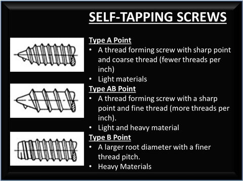 Pozi, CSK, Self-Tapping Screws, A point, Zinc.