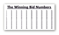 "Stock 24"" x 48"" Erasable Silent Auction Bidder Board"