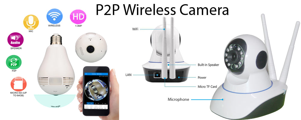 Protect your HOME with Smart P2P Wireless IP Camera