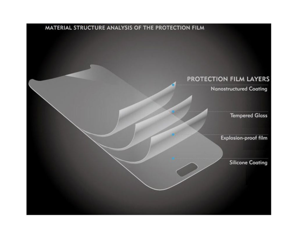 GENUINE Tempered Glass Scratch Resistant Screen Protector for Samsung Galaxy S4