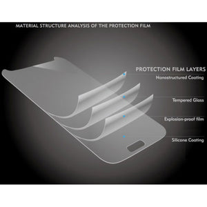2 x GENUINE Tempered Glass Screen Protector Film for Samsung Galaxy S4