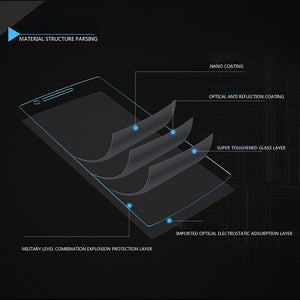 Tempered Glass Scratch Resistant Screen Protector for OnePlus One