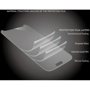 Tempered Glass Scratch Resistant Screen Protector for Samsung Galaxy S5