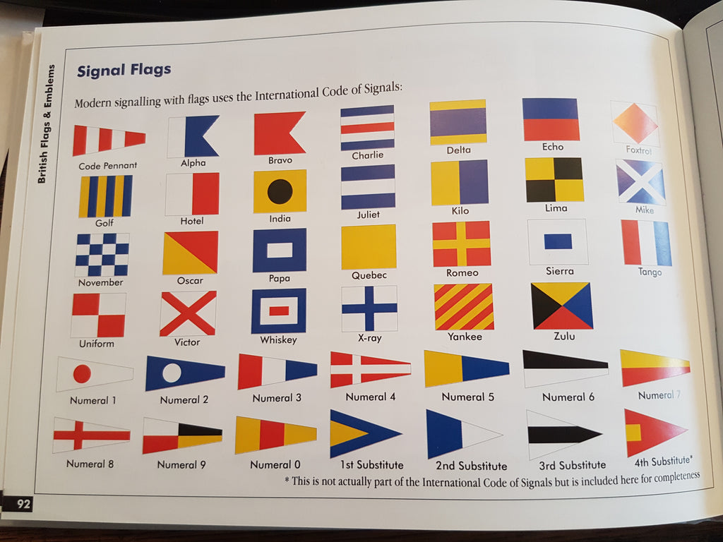 Signal flags , code flags, and their meanings Red Dragon Flagmakers