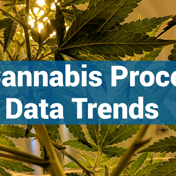 Cannabis Processing Equipment Data Trends PurePressure Solventless Equipment