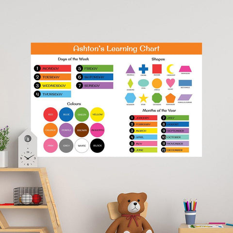 Learning Chart Educational Wall Decal - 40x60cm