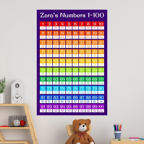 Numbers Educational Wall Decal - 40x60cm
