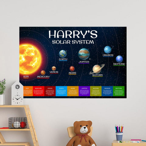 Solar System Educational Wall Decal - 50x75cm