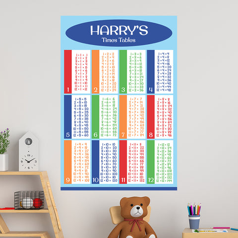 Blue Times Table Educational Wall Decal - 40x60cm