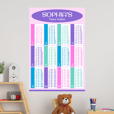 Pink Times Table Educational Wall Decal - 50x75cm