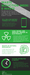 Facts on E-Waste - Waste Reduction Week!