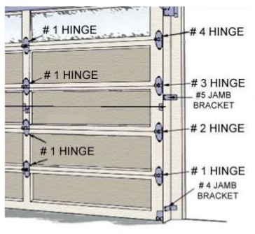 Garage Door Hinge Diagram