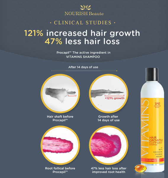 Combat Hair Loss with VITAMINS Hair Growth Treatment Shampoo