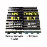 "HP DESIGNJET T610, T1100, T1120 Belt Kit (44"" plotters)"