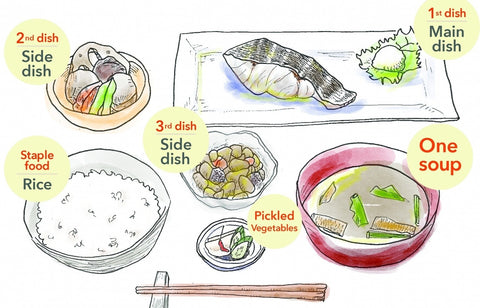 illustration of a traditional meal