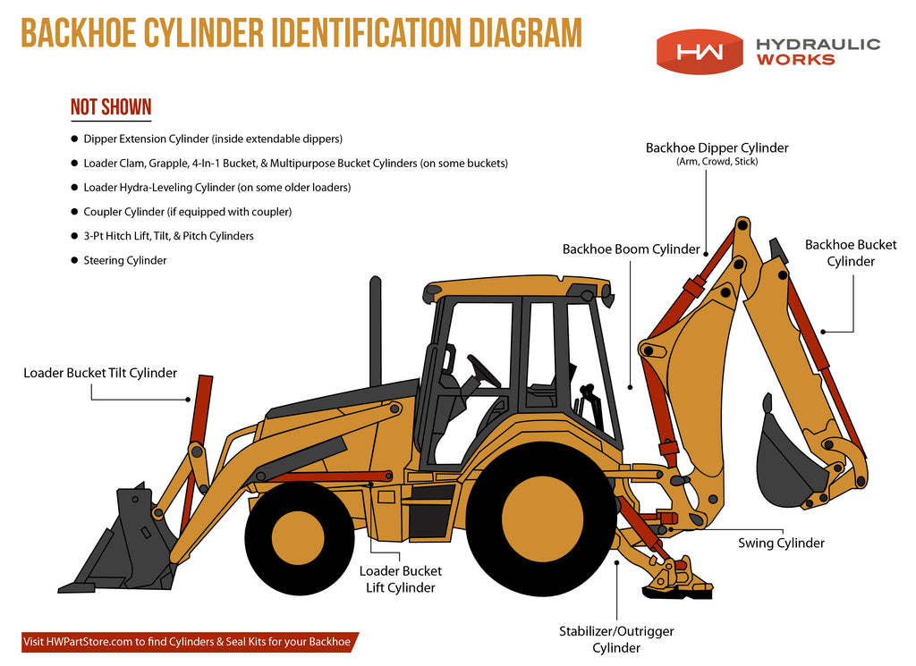 Tractor Bucket Cylinders : Identifying backhoe cylinders hw part store