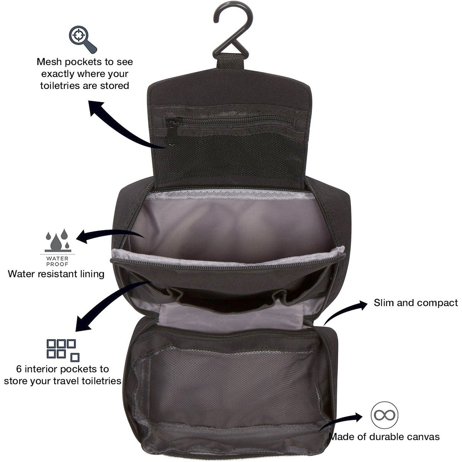 GOSO Mens Toiletry Bag Hanging Travel Bag For Men With 6 Compartment ... c0752c7e459b1
