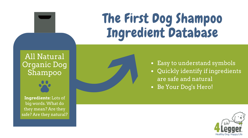 4-Legger dog shampoo ingredient database will help you quickly identify if an ingredient is safe, non-toxic, organic, synthetic, or all natural