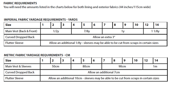 Crossroads Add-on Fabric Requirement Chart by Twig and Tale