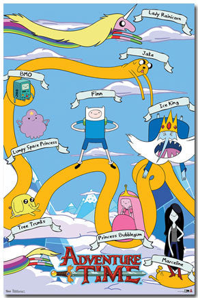 Adventure Time – Grid Cartoon RP6017 22x34 New Poster UPC017681060179