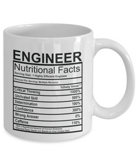 Engineer Nutritional Facts Mug