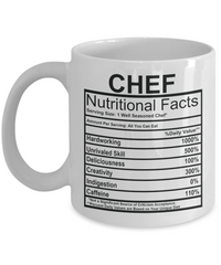 Chef Nutritional Facts Mug