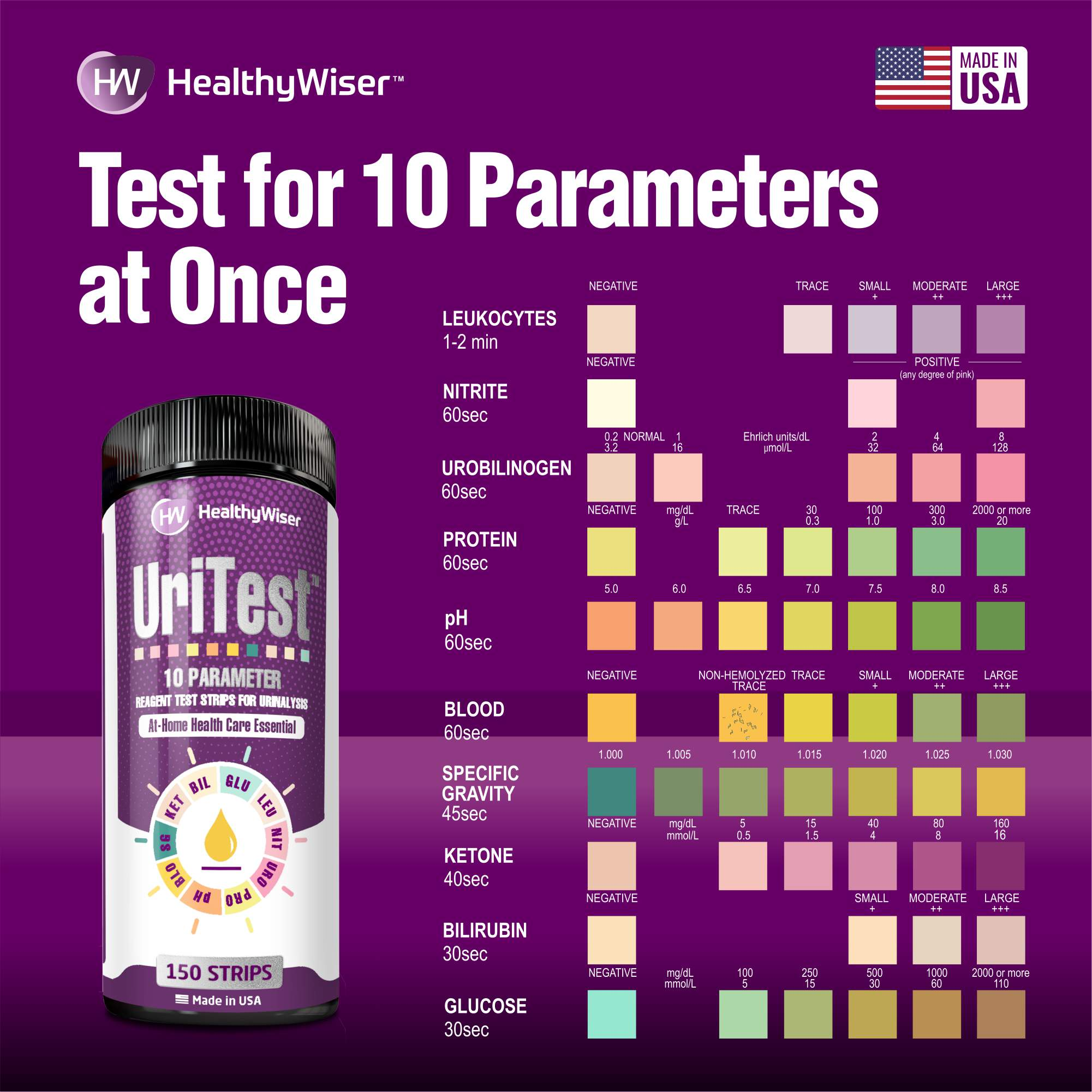 Keto Fast™ Ketone Test Strips 150ct - Made in USA - Easy to Read Sensitive Ketogenic Urinalysis Testing Sticks - Daily Ketones Measurement - Urine Keto Strips Ideal for Atkins, Paleo Diet & Diabetes.