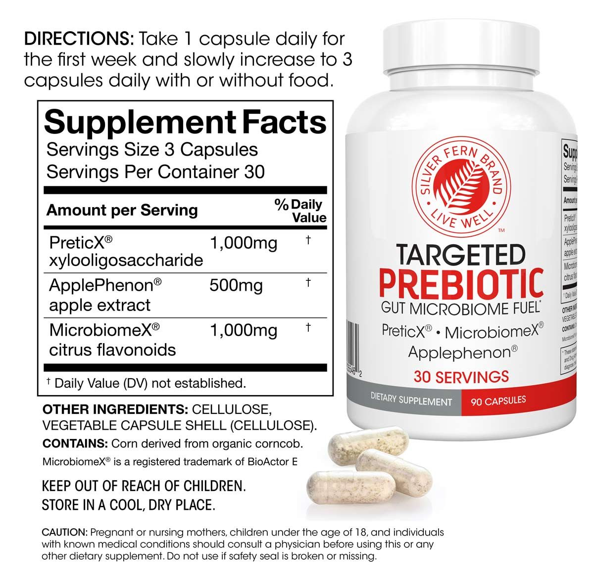 Targeted Prebiotic - Supplement Facts