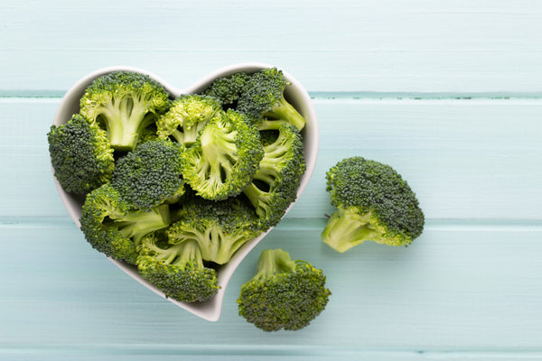 Everything you need to know about Sulforaphane and Broccoli Sprouts