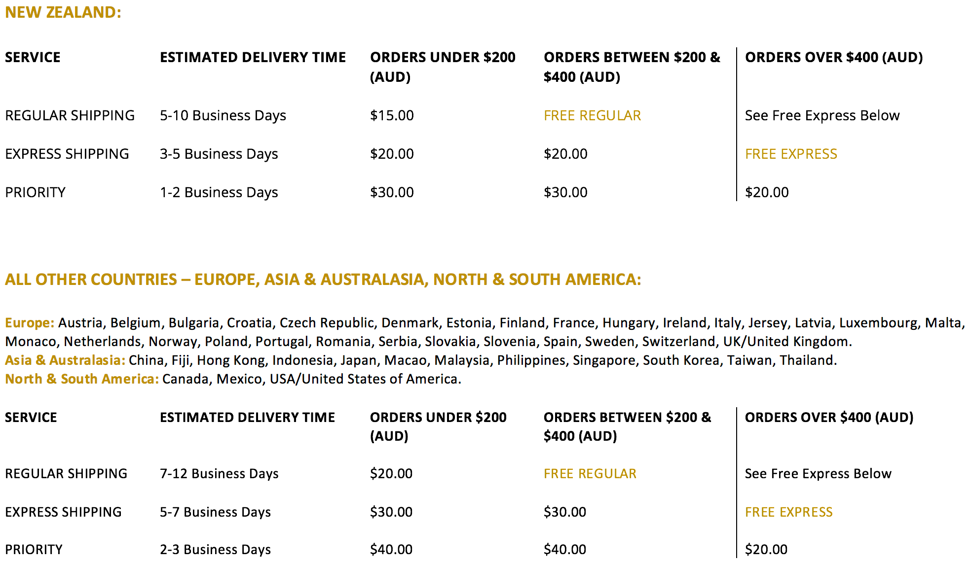 Alamour The Label NZ and All Other Countries Delivery Rates & Times