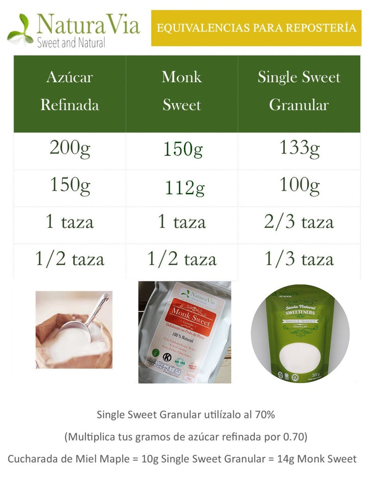 Single Sweet Granular - Endulzante Natural